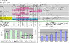 亜急性甲状腺炎 スタバ太郎
